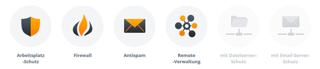 avast! Endpoint Protection Plus Funktionen