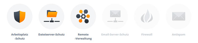 avast! Endpoint Protection Suite Funktionen