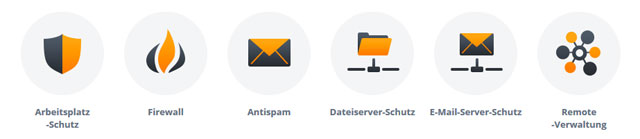 avast! Endpoint Protection Suite Plus Funktionen