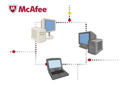 McAfee Unternehmenssoftware
